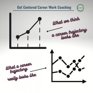 career trajectory